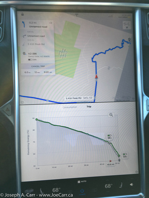 Tesla Model S screen showing the route and energy use for Kitt Peak